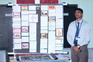 Anveshan – Student Research Convention